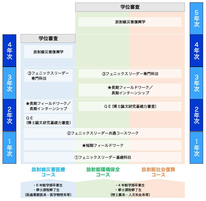 figure10_ja
